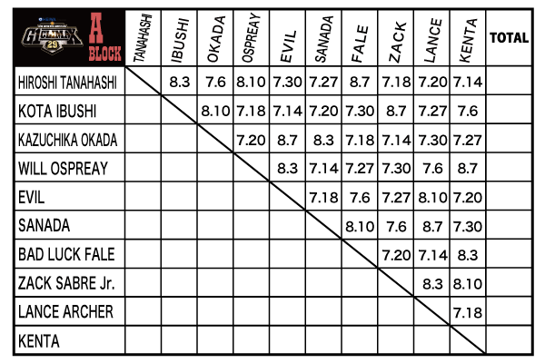 a-block-sched4746644022262227702.png