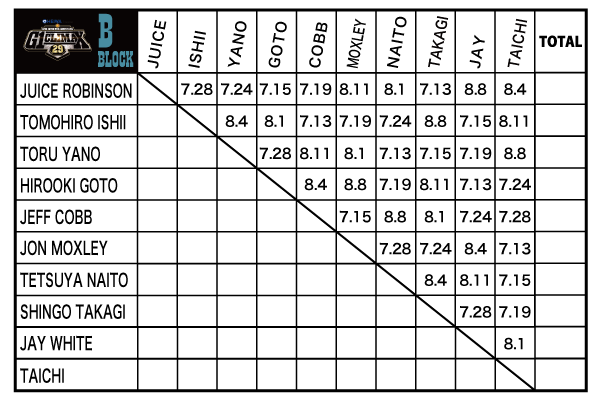 b-block-sched5680566897419945008.png